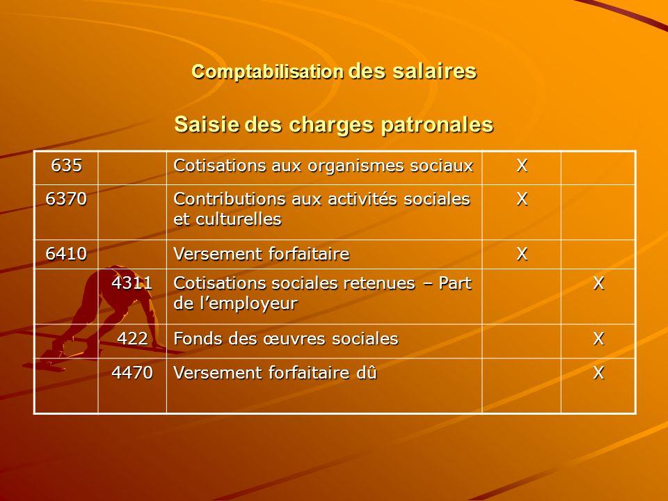 Comptabilisation des salaires Saisie des charges patronales