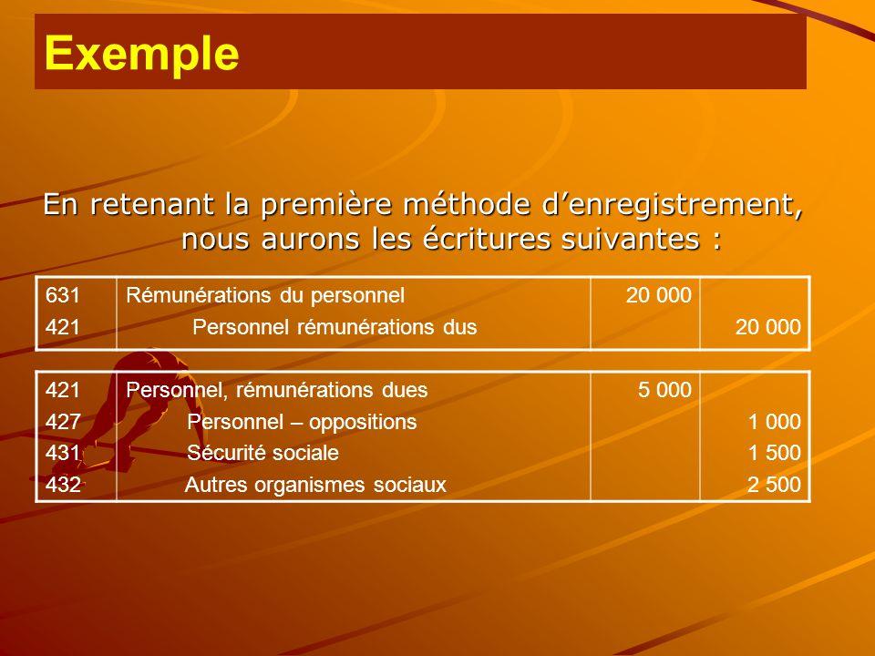 Exemple En retenant la première méthode d'enregistrement, nous aurons les écritures suivantes : 631.