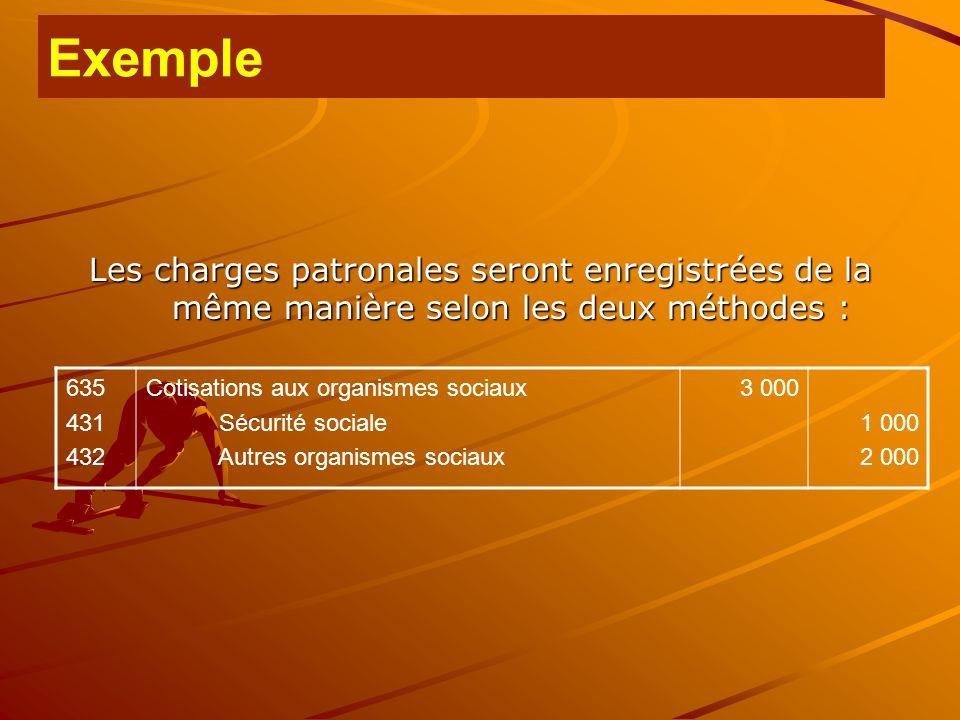Exemple Les charges patronales seront enregistrées de la même manière selon les deux méthodes : 635.