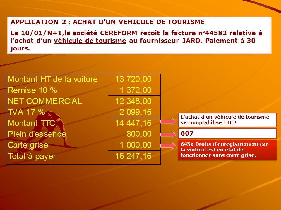 APPLICATION 2 : ACHAT D'UN VEHICULE DE TOURISME