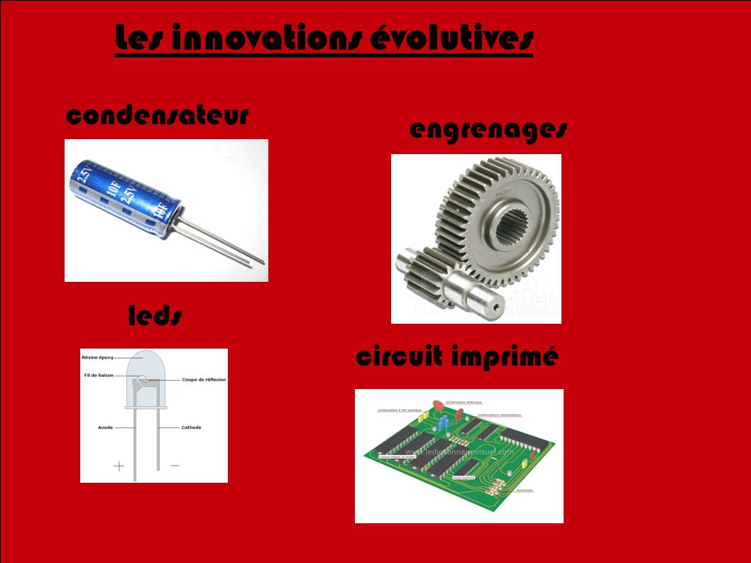 Les innovations évolutives