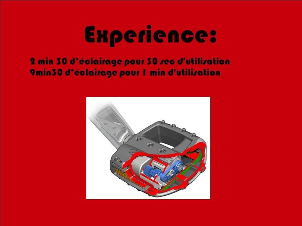 Experience: 2 min 30 d'éclairage pour 30 sec d utilisation