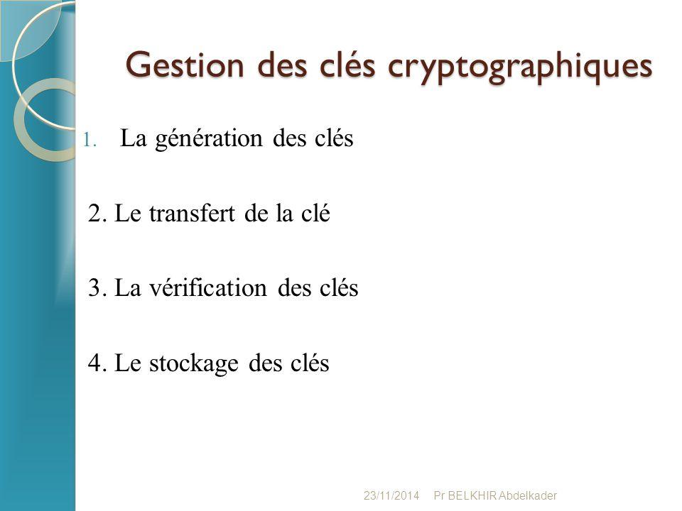 Gestion des clés cryptographiques