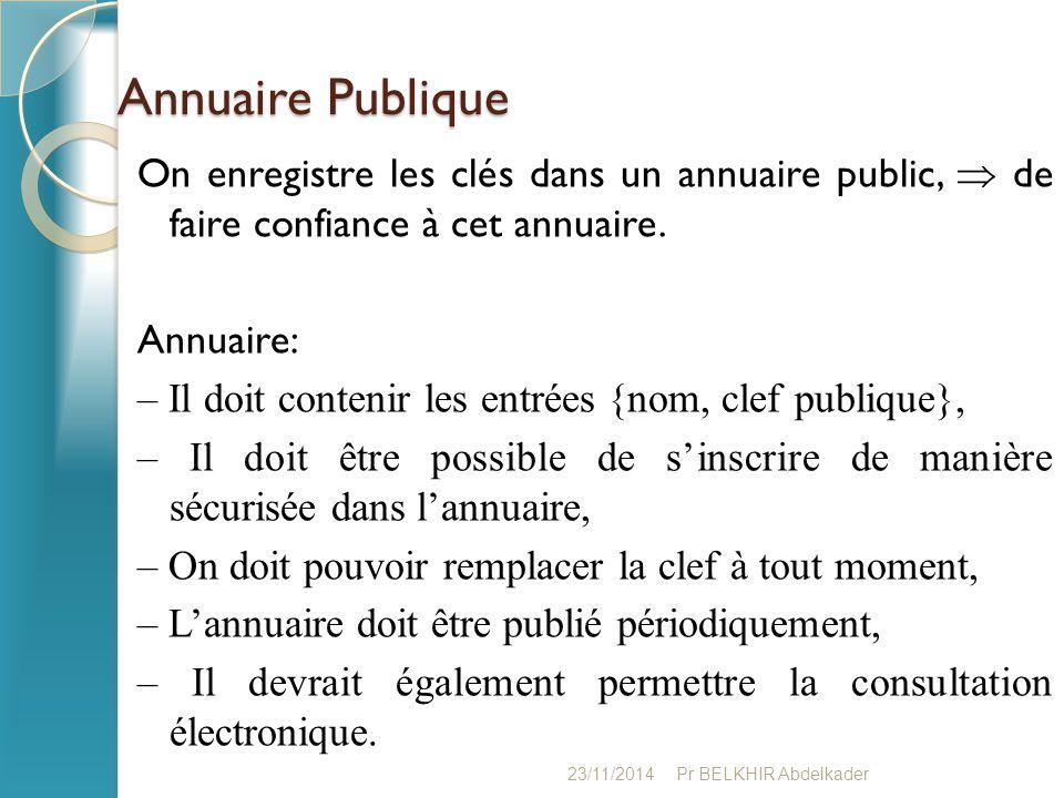 Annuaire Publique