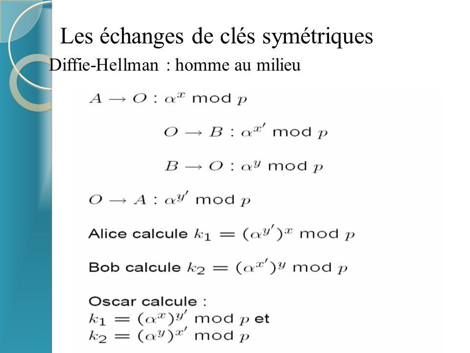 Les échanges de clés symétriques