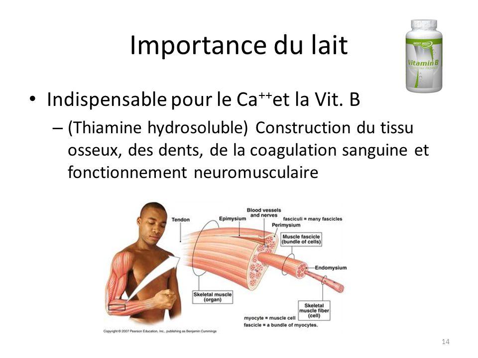 Importance du lait Indispensable pour le Ca++et la Vit. B