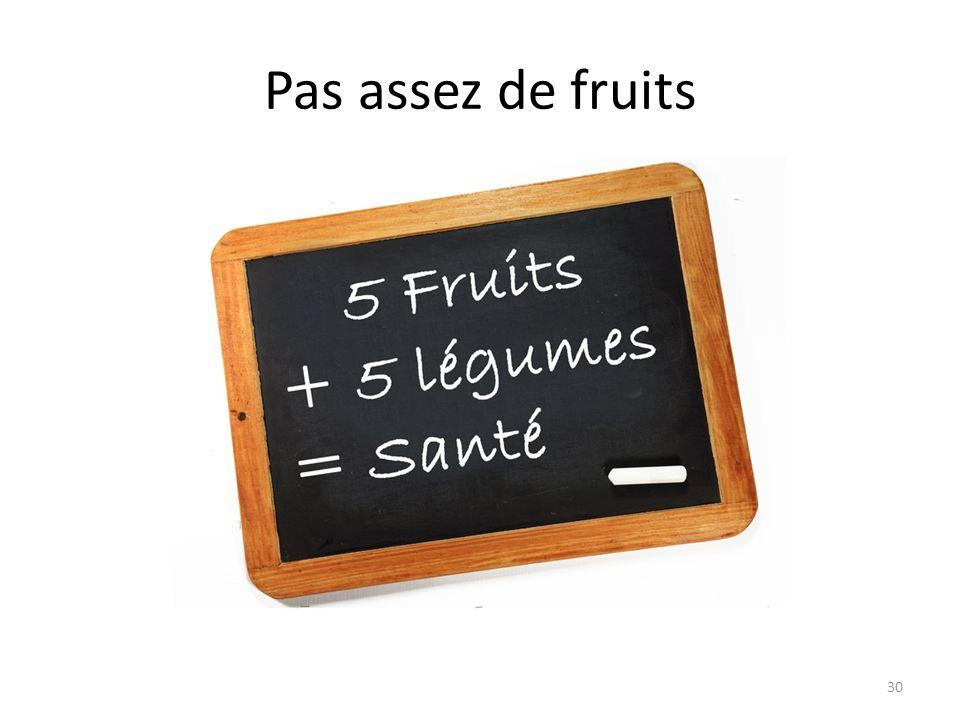 Pas assez de fruits
