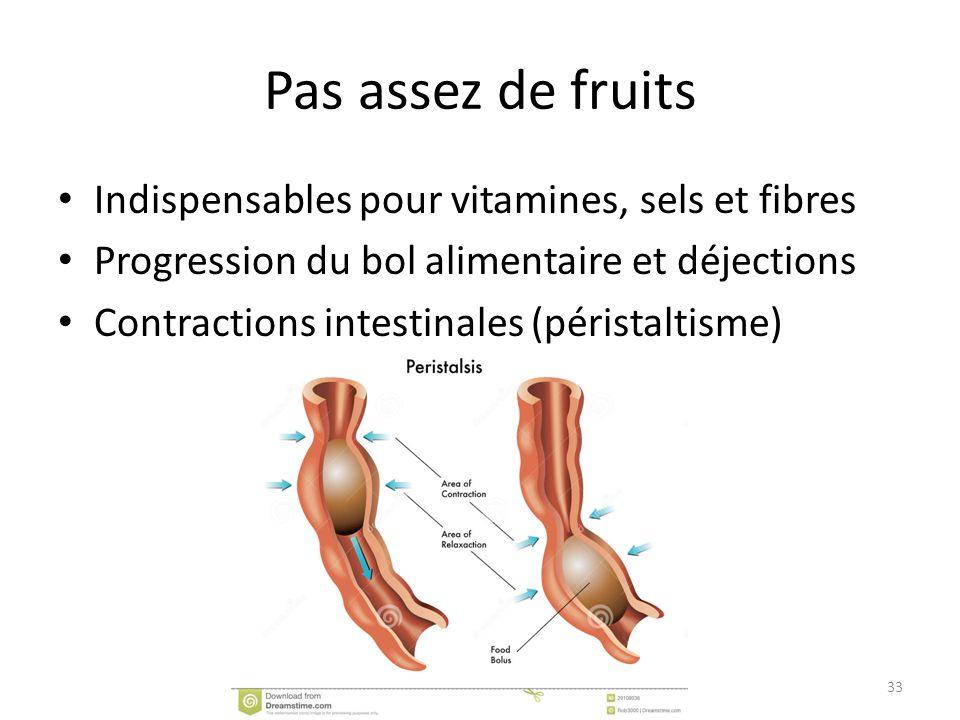 Pas assez de fruits Indispensables pour vitamines, sels et fibres