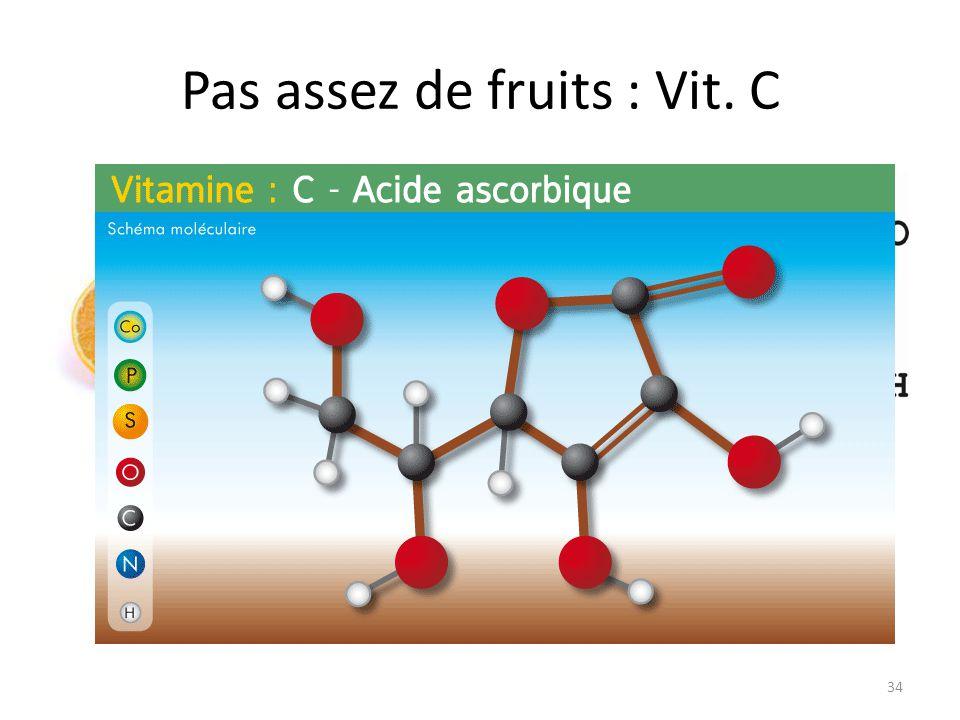 Pas assez de fruits : Vit. C