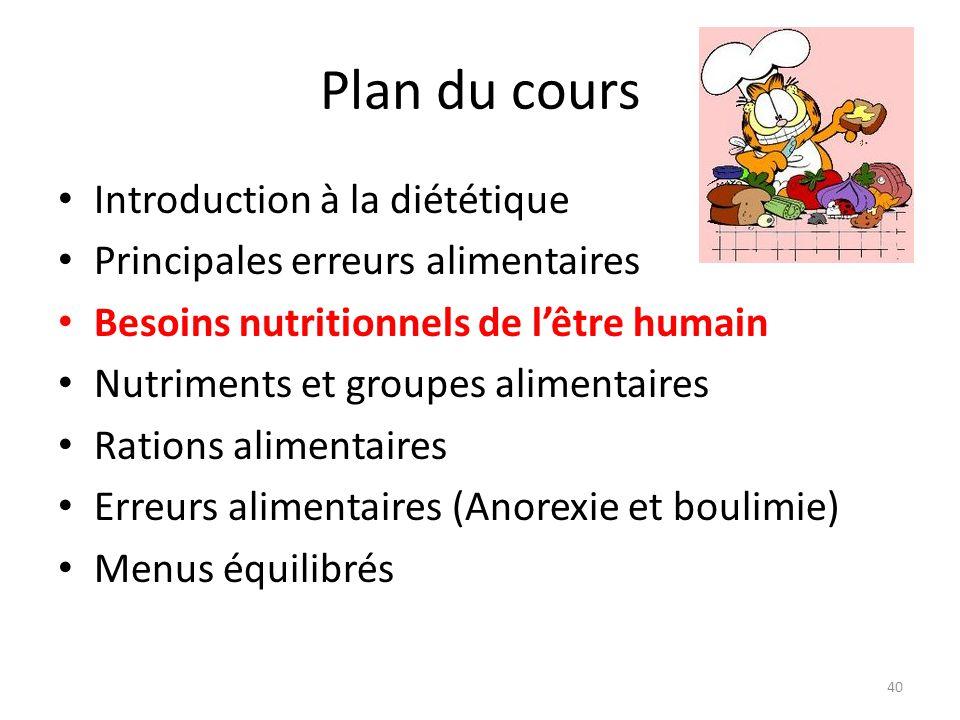 Plan du cours Introduction à la diététique