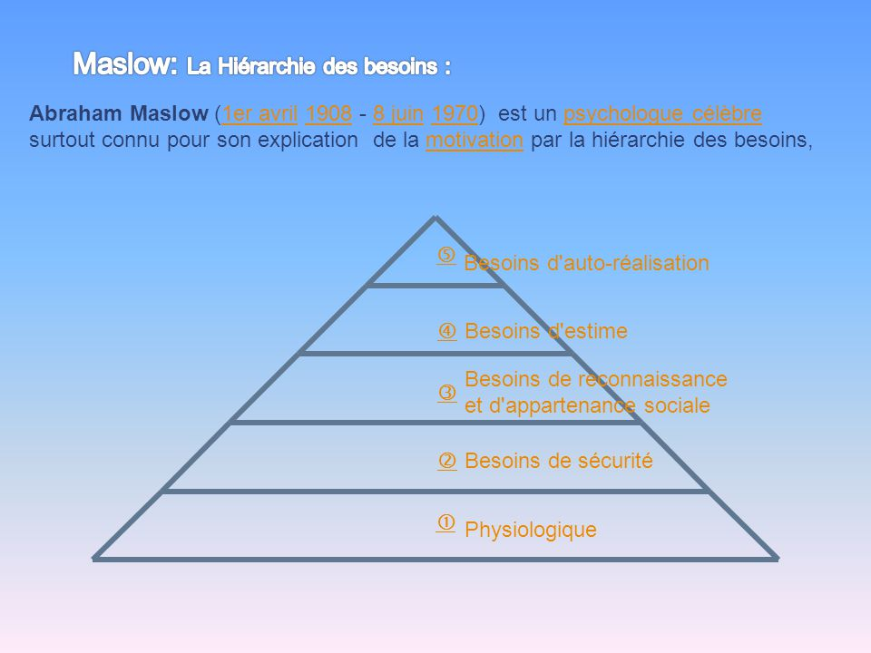 Maslow: La Hiérarchie des besoins :
