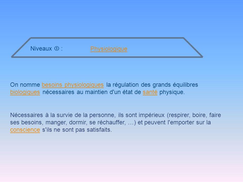 Physiologique Niveaux  :