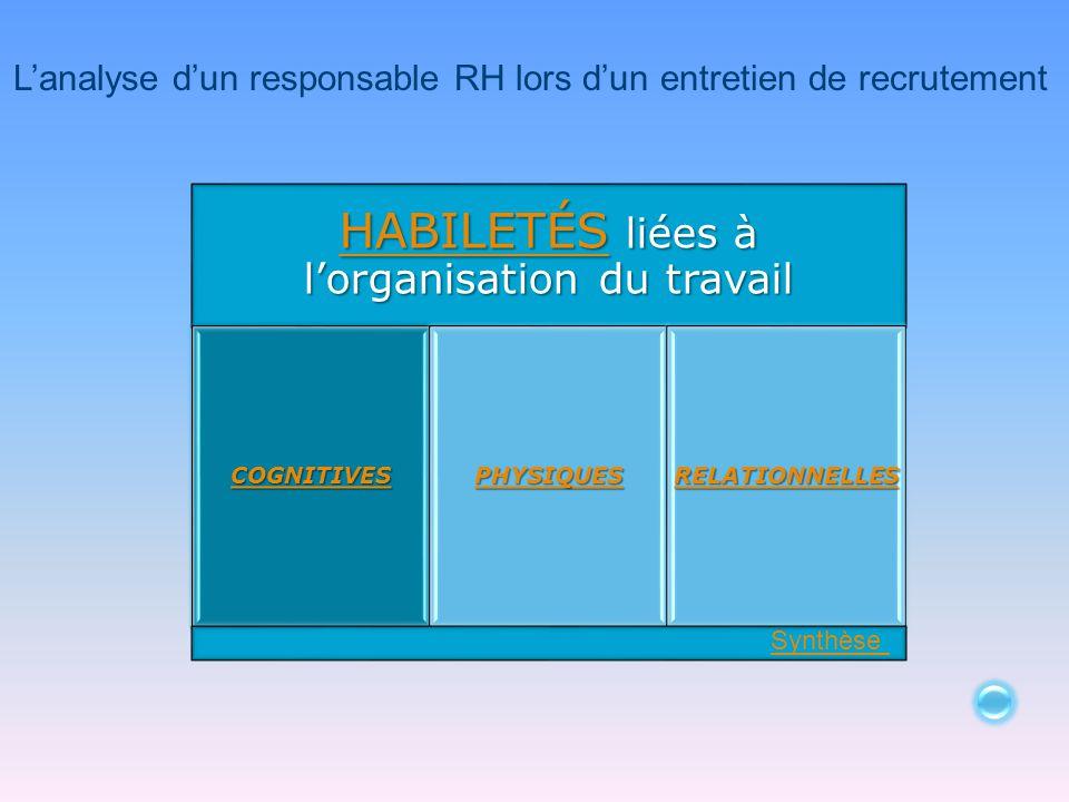 HABILETÉS liées à l'organisation du travail