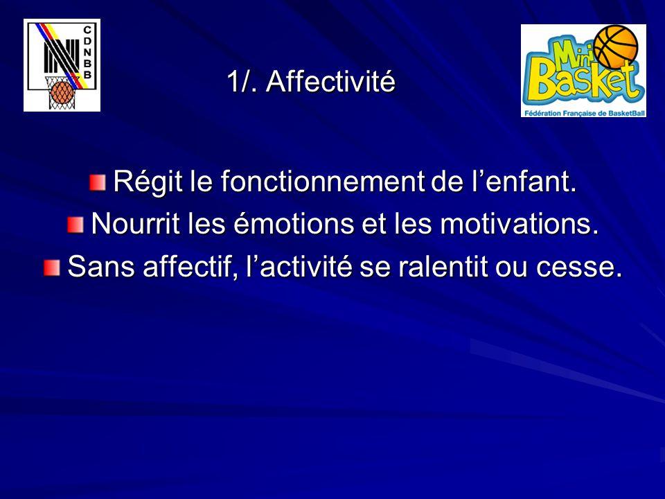 1/. Affectivité Régit le fonctionnement de l'enfant.