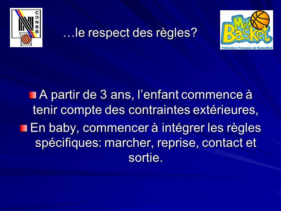 …le respect des règles A partir de 3 ans, l'enfant commence à tenir compte des contraintes extérieures,