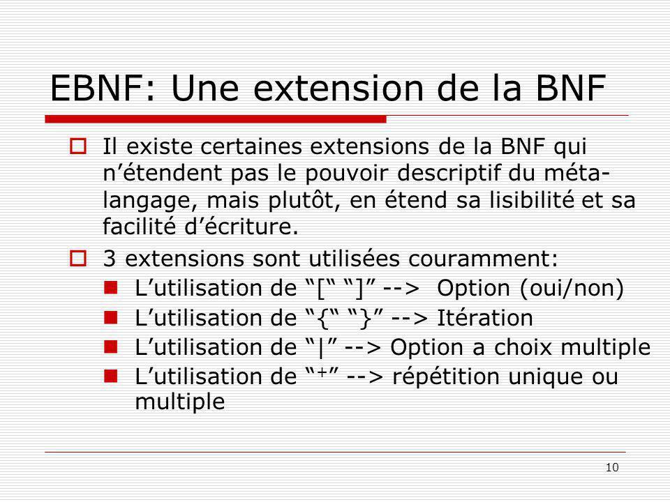 EBNF: Une extension de la BNF