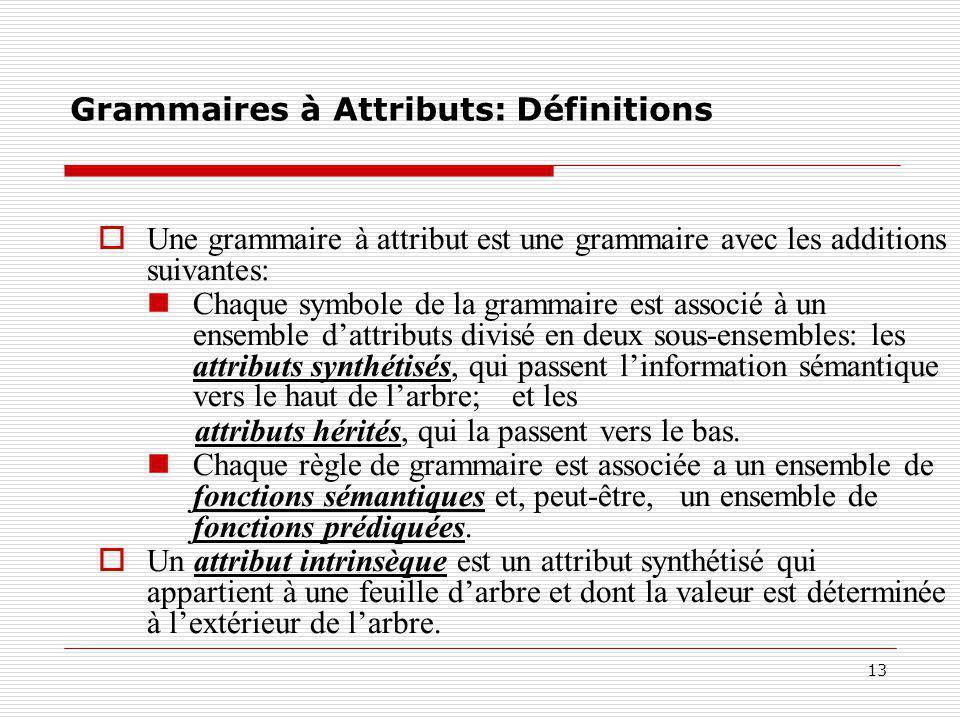 Grammaires à Attributs: Définitions