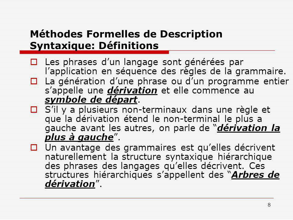 Méthodes Formelles de Description Syntaxique: Définitions