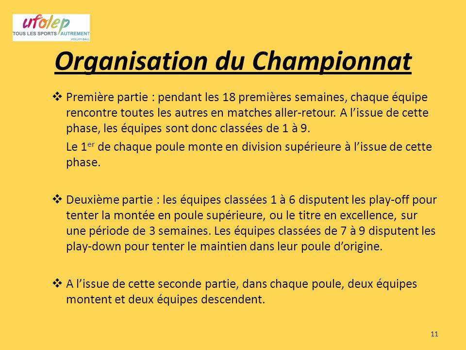 Organisation du Championnat