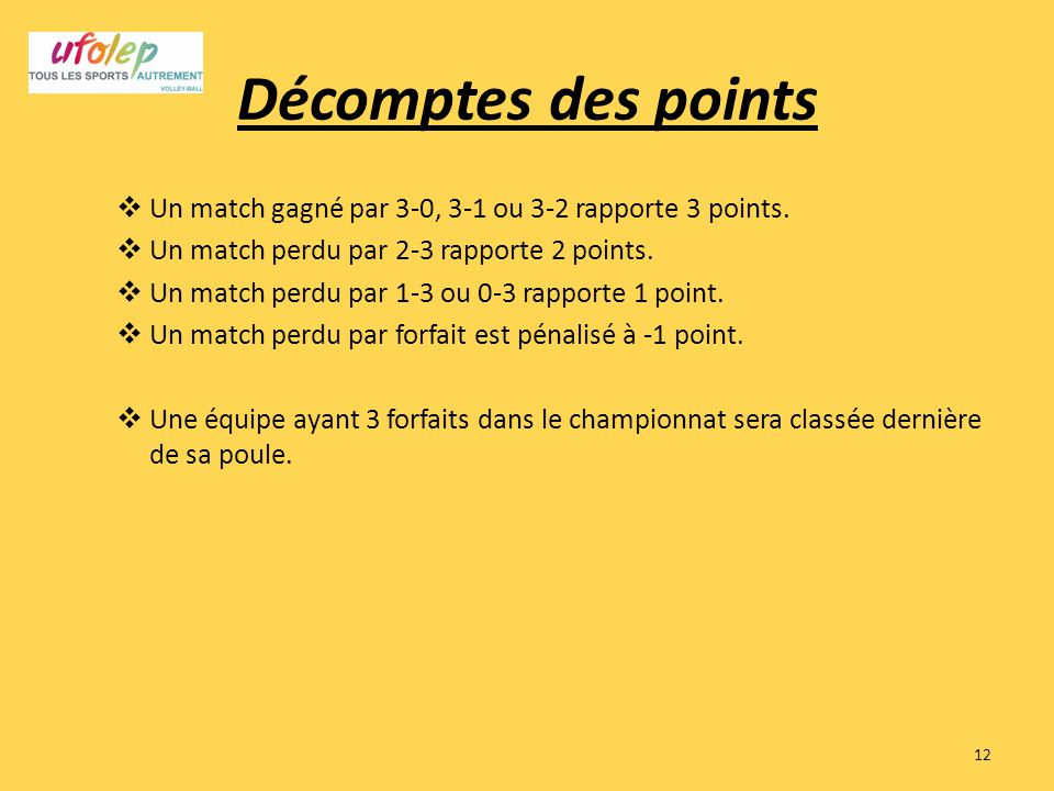 Décomptes des points Un match gagné par 3-0, 3-1 ou 3-2 rapporte 3 points. Un match perdu par 2-3 rapporte 2 points.
