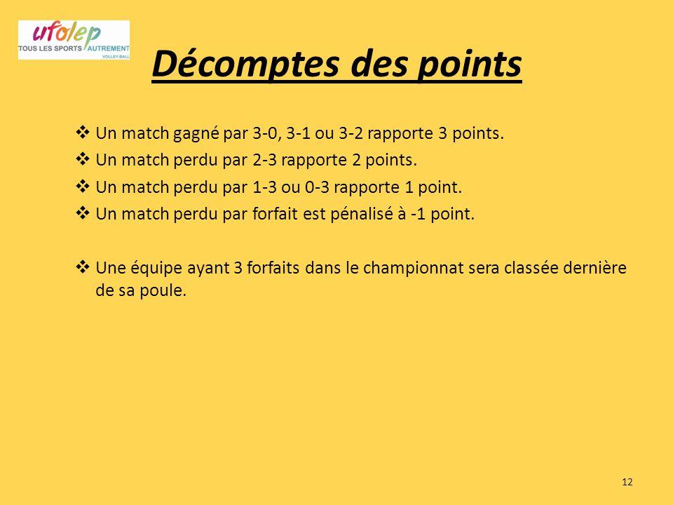 Décomptes des points Un match gagné par 3-0, 3-1 ou 3-2 rapporte 3 points. Un match perdu par 2-3 rapporte 2 points.