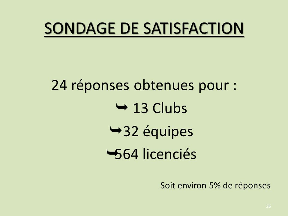 SONDAGE DE SATISFACTION