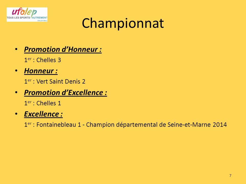 Championnat Promotion d'Honneur : Honneur : Promotion d'Excellence :