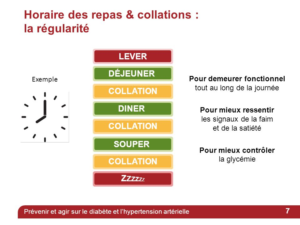 Horaire des repas & collations : la régularité