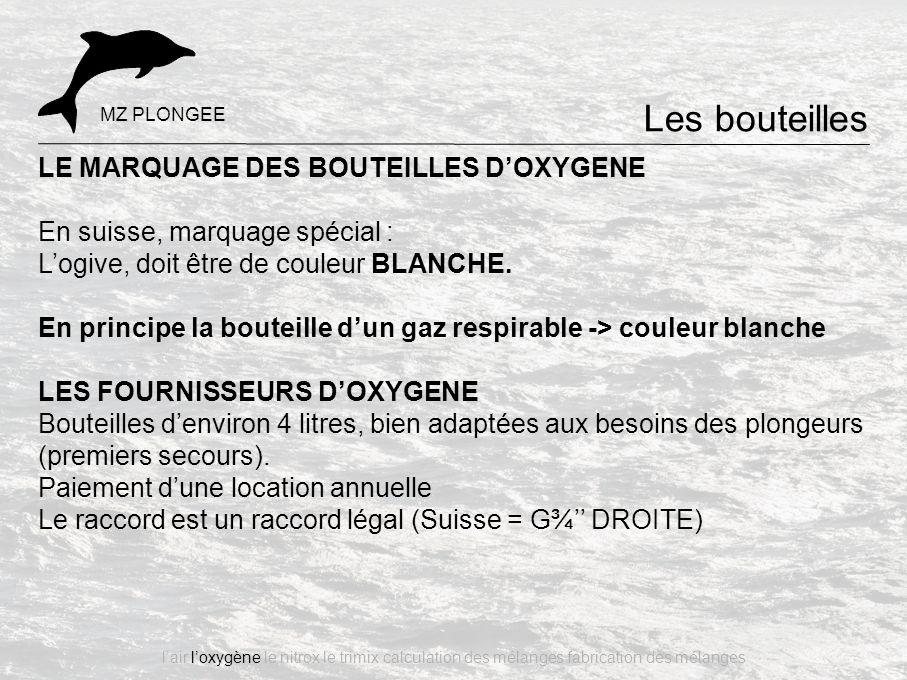 Les bouteilles LE MARQUAGE DES BOUTEILLES D'OXYGENE