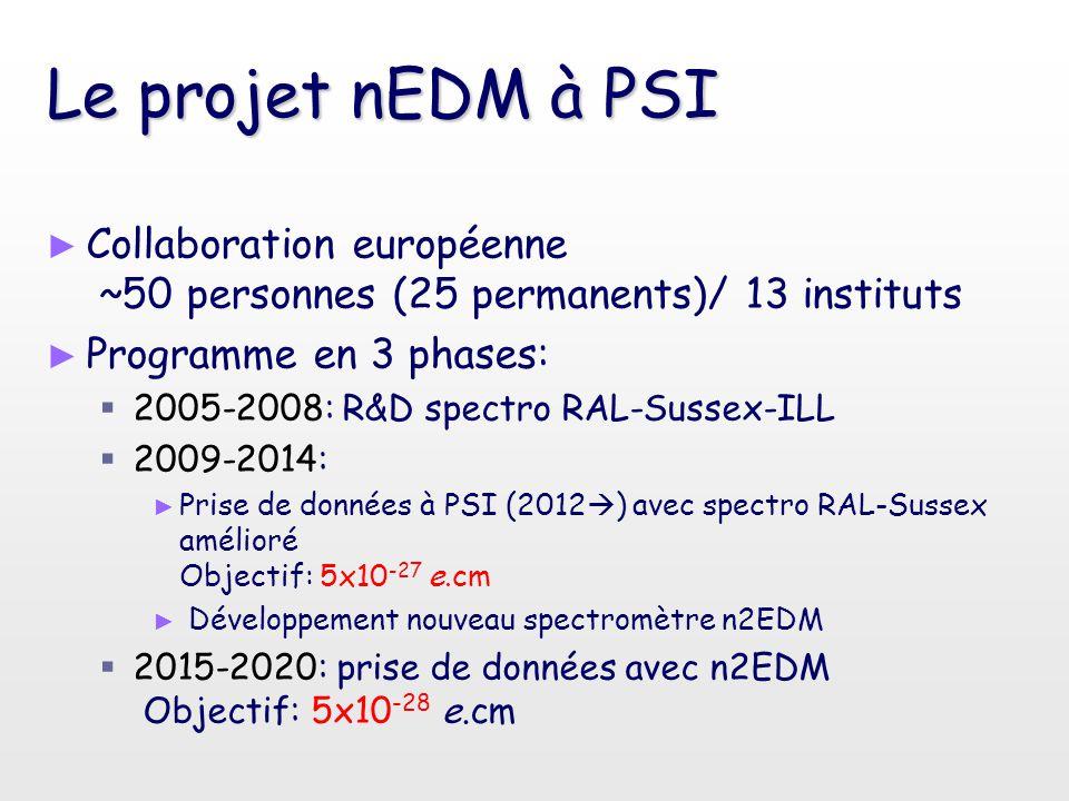 Le projet nEDM à PSI Collaboration européenne ~50 personnes (25 permanents)/ 13 instituts. Programme en 3 phases: