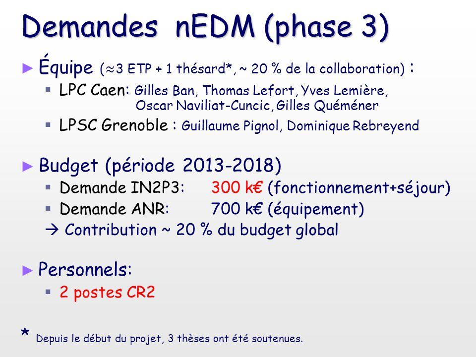 Demandes nEDM (phase 3) Équipe (≈3 ETP + 1 thésard*, ~ 20 % de la collaboration) :