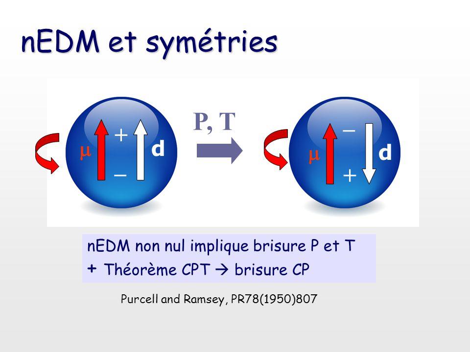 nEDM et symétries P, T _ +_ + m d m d