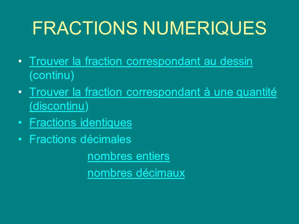 FRACTIONS NUMERIQUES Trouver la fraction correspondant au dessin (continu) Trouver la fraction correspondant à une quantité (discontinu)
