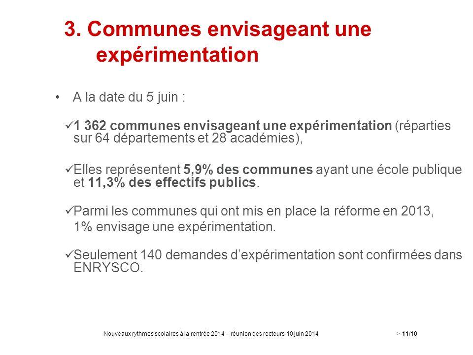 3. Communes envisageant une expérimentation