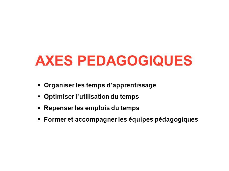 AXES PEDAGOGIQUES Organiser les temps d'apprentissage