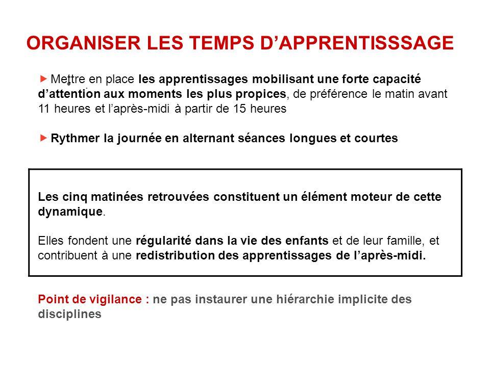ORGANISER LES TEMPS D'APPRENTISSSAGE