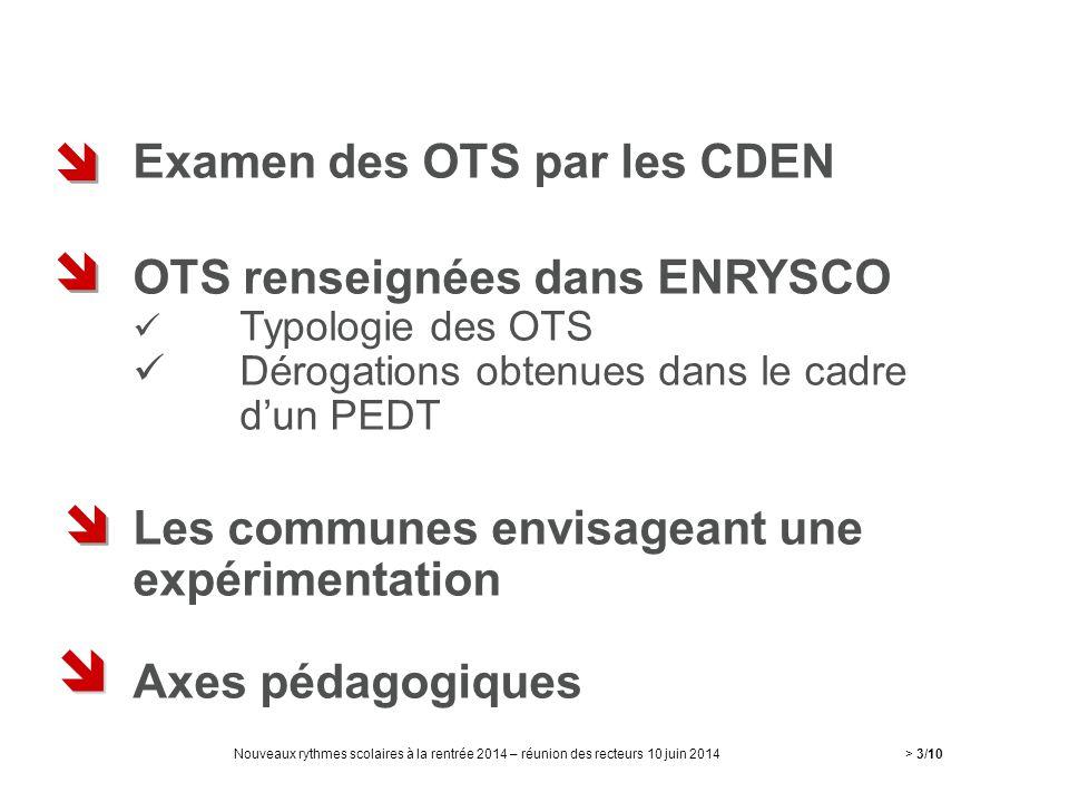     Examen des OTS par les CDEN OTS renseignées dans ENRYSCO