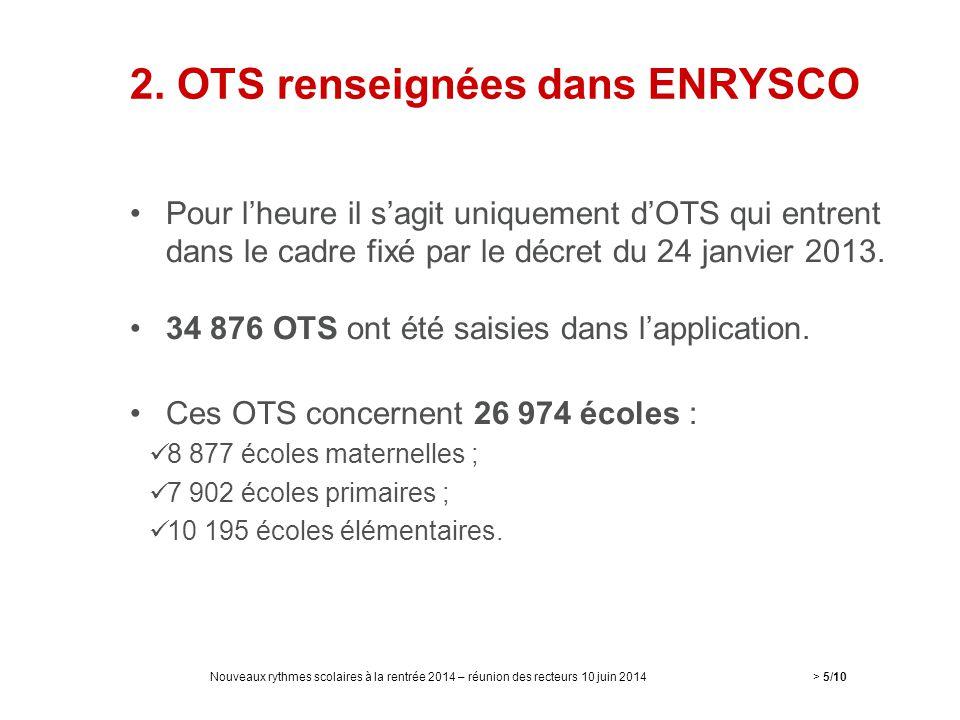 2. OTS renseignées dans ENRYSCO