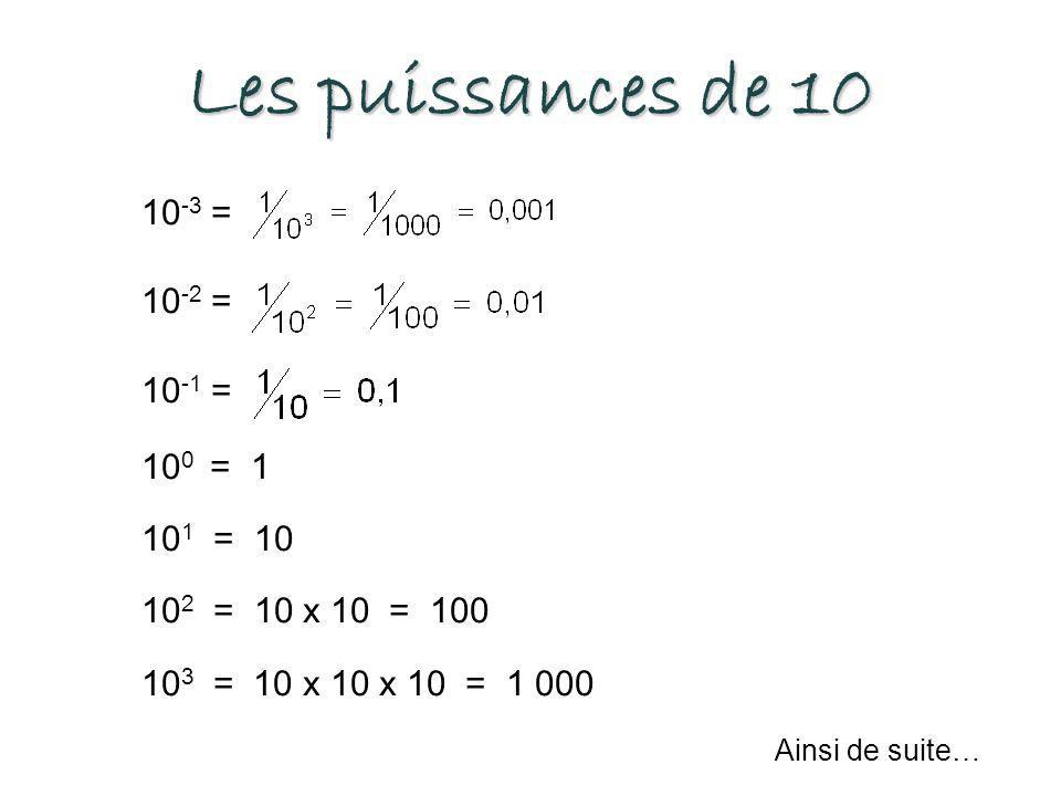 Les puissances de 10 10-3 = 10-2 = 10-1 = 100 = 1 101 = 10