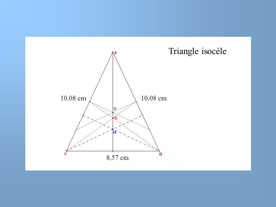 Triangle isocèle 10,08 cm 10,08 cm 8,57 cm
