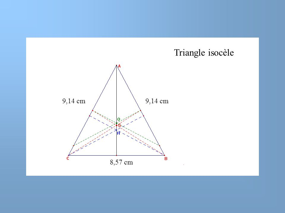 Triangle isocèle 9,14 cm 9,14 cm 8,57 cm