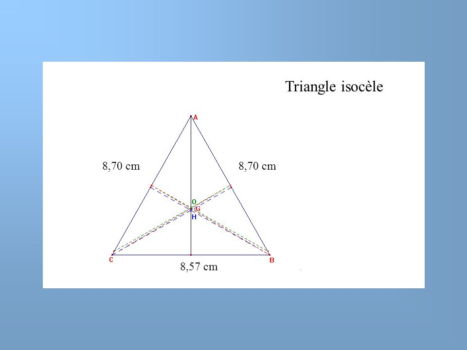 Triangle isocèle 8,70 cm 8,70 cm 8,57 cm