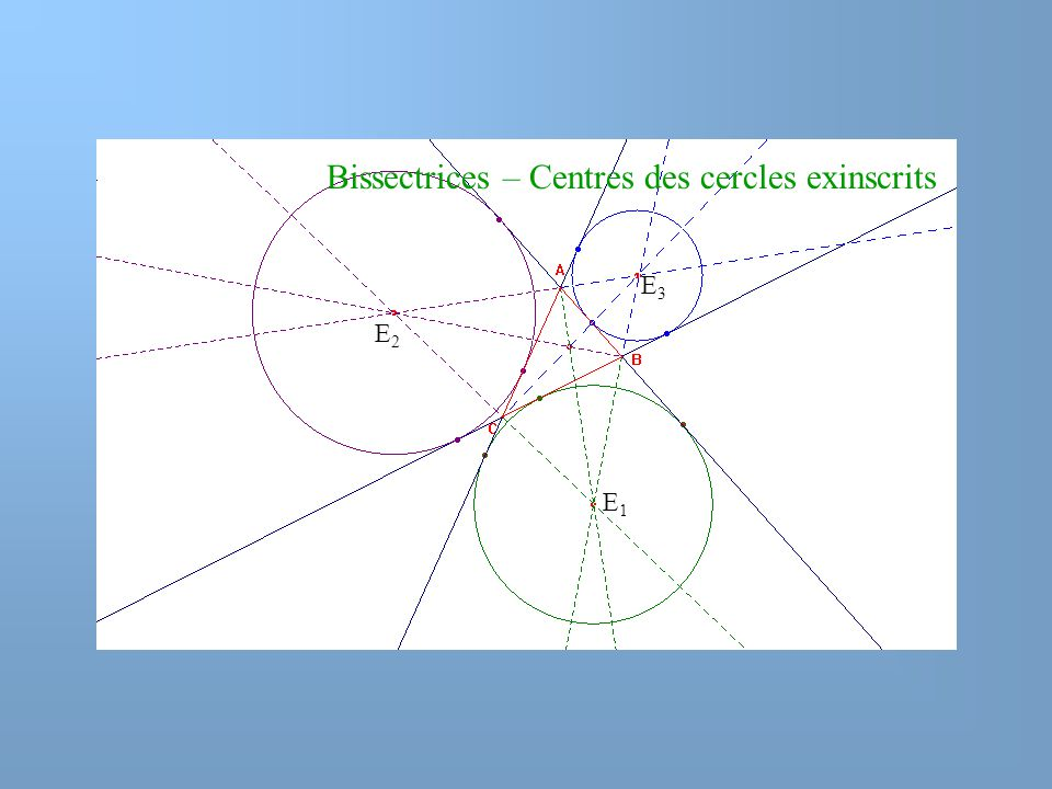 Bissectrices – Centres des cercles exinscrits
