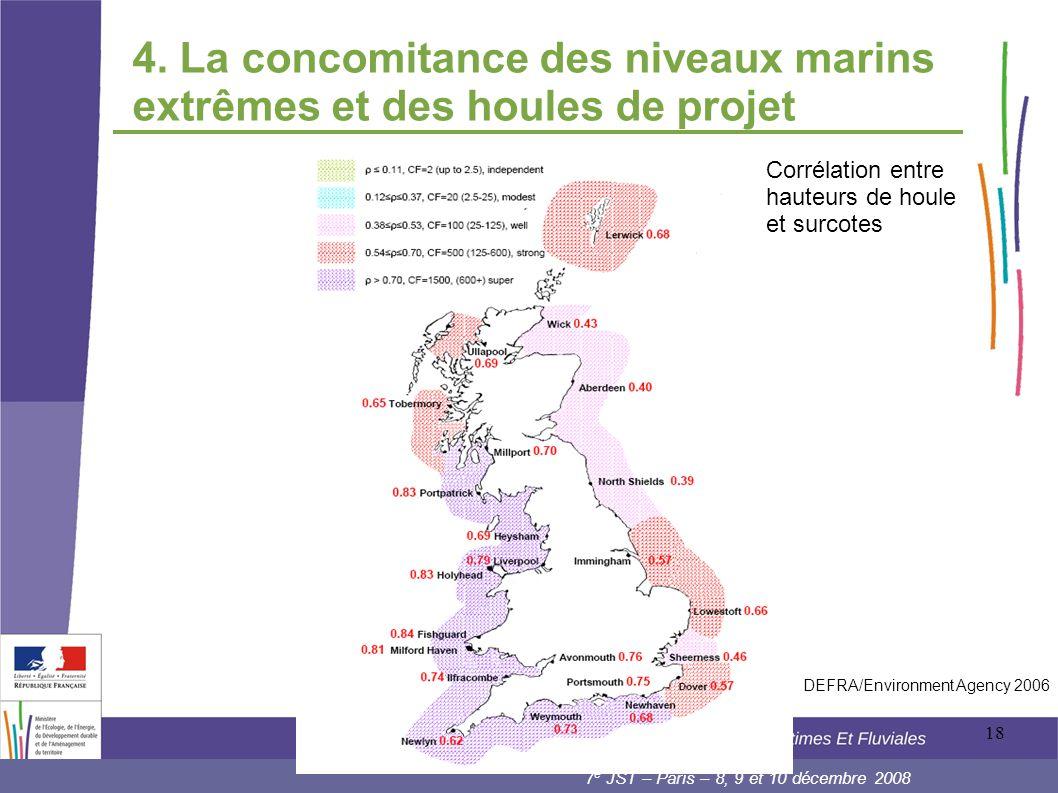 4. La concomitance des niveaux marins extrêmes et des houles de projet