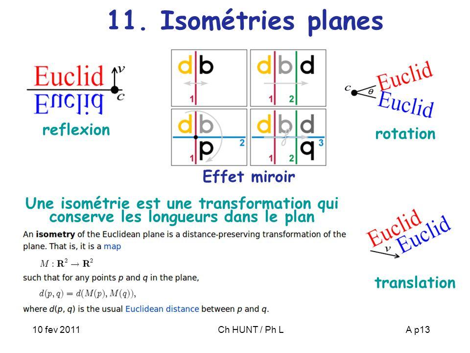 11. Isométries planes reflexion rotation Effet miroir