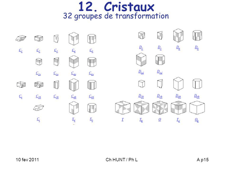 12. Cristaux 32 groupes de transformation