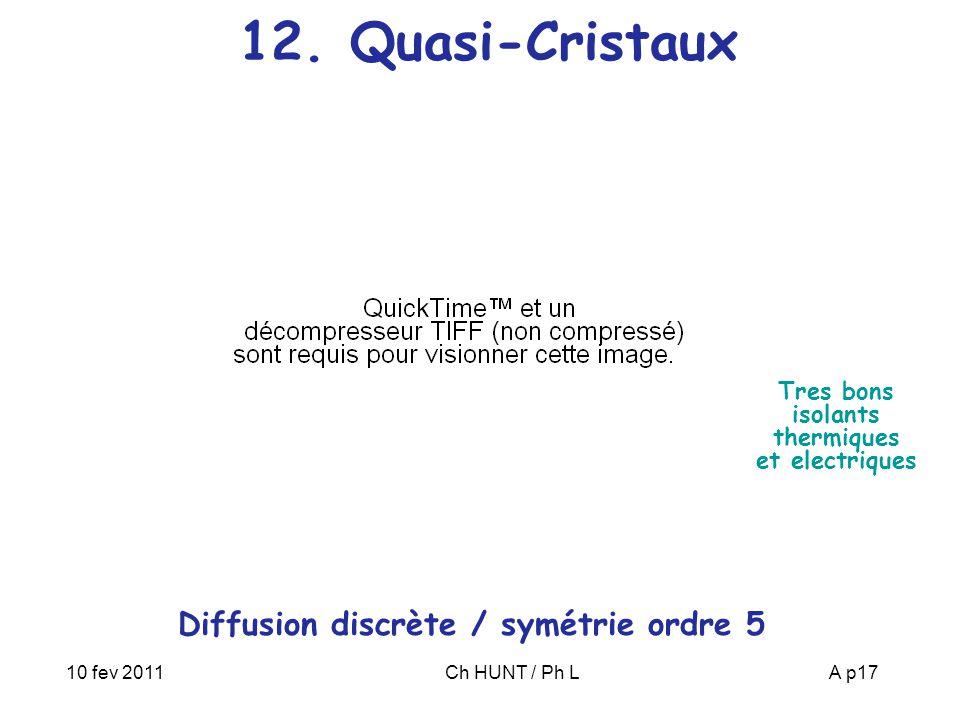 12. Quasi-Cristaux Diffusion discrète / symétrie ordre 5