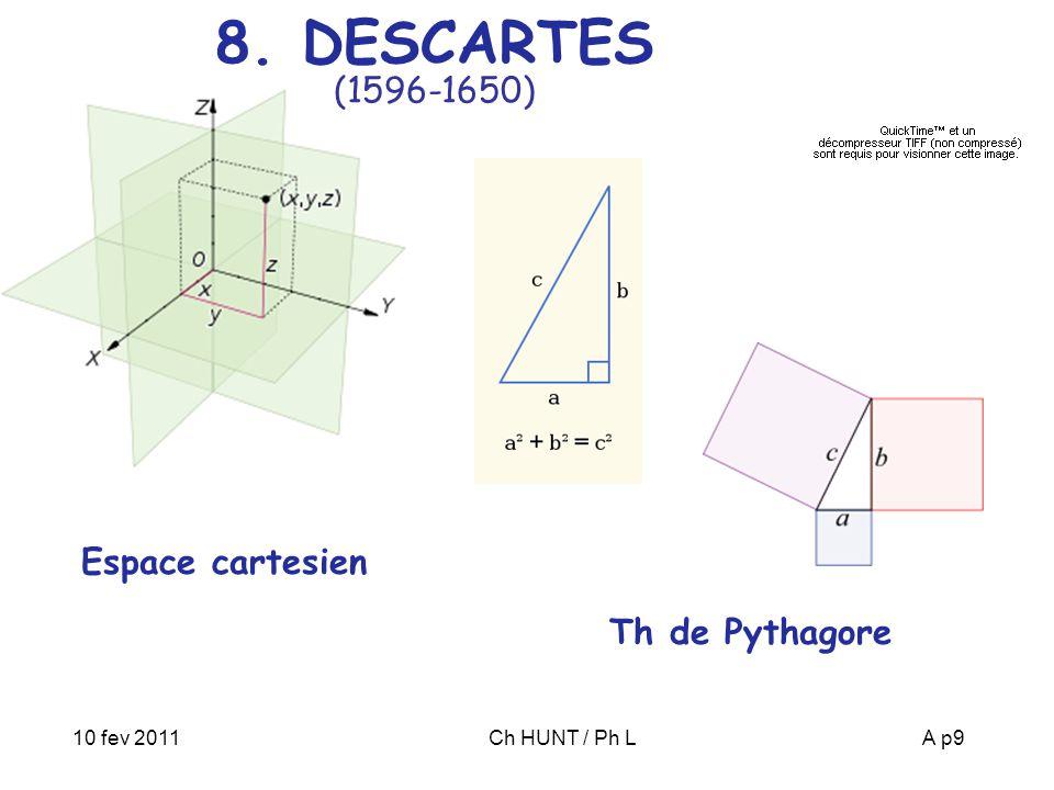 8. DESCARTES (1596-1650) Espace cartesien Th de Pythagore 10 fev 2011