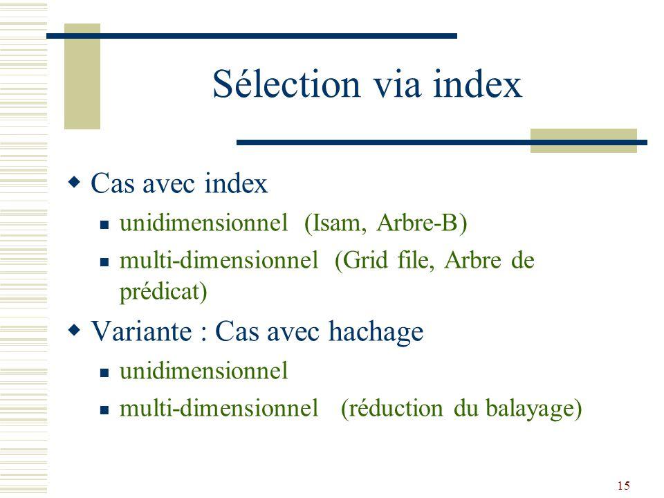 Sélection via index Cas avec index Variante : Cas avec hachage