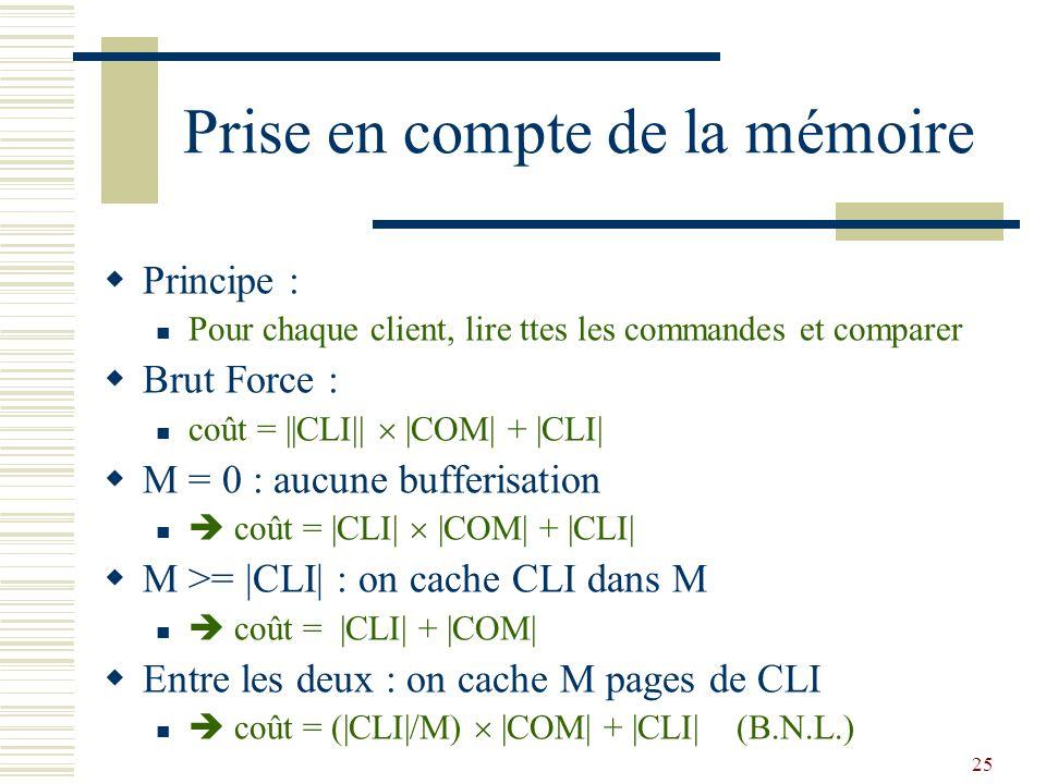 Prise en compte de la mémoire
